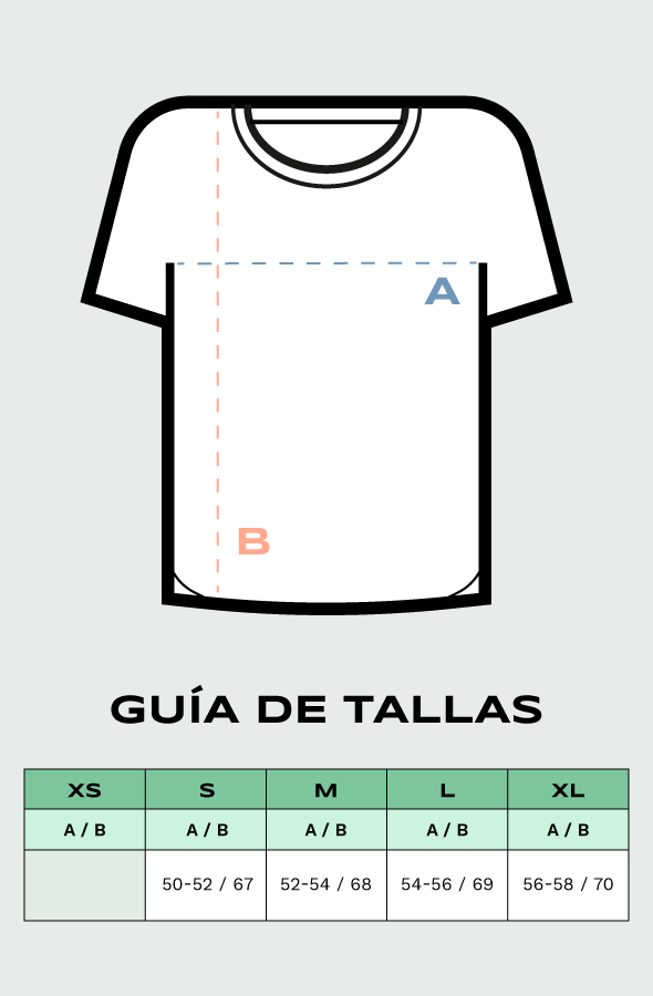 Guía de tallas camisetas hombre Lefugu